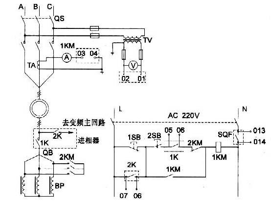 图4 进相器工作原理电机电气控制线路简图 注:虚框内为进相器柜中元件,L、N为图中变频主回路 2.2 进相器工作原理联锁回路 1)将电机转子短接接触器2KM的一常开辅助触点串入进相器控制回路,以保证只有在电机起动完毕后才能投入进相器。 2)进相器电源控制开关SQF的一常开触点,串入电机控制回路,以免出现进相器控制电源断电,即1C失电的情况下,起动电机,造成转子开路运行的严重后果。 3)若进相器主电源失电(如FU熔丝熔断),KA继电器失电,KA常闭触点(15、12)闭合,1C得电,转子回路被短接。 4)S