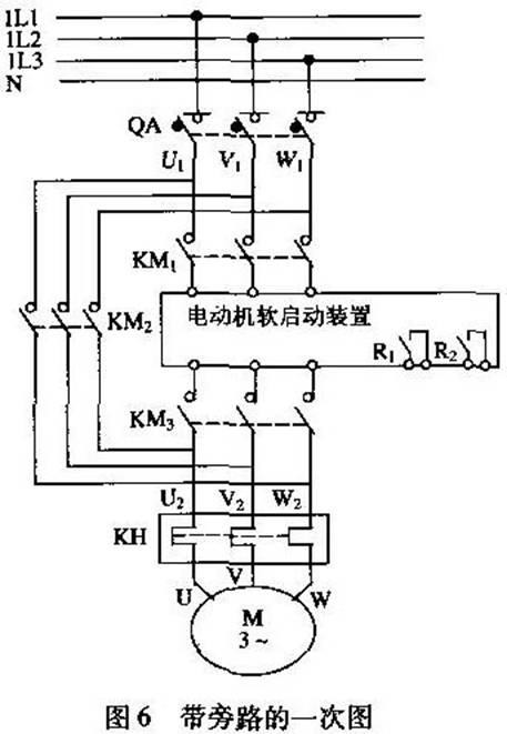 电机软启动器工作原理与接线图布置范围