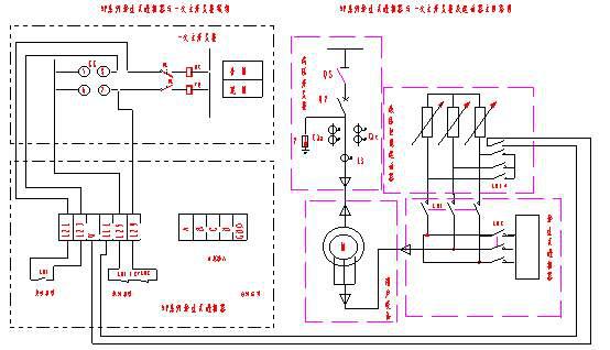 静止式进相器工作原理 / 襄阳源创电气成套设备公司