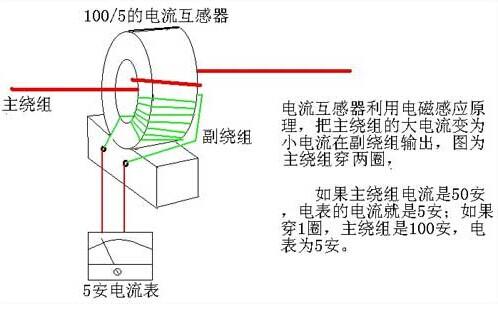 电流互感器外形结构图
