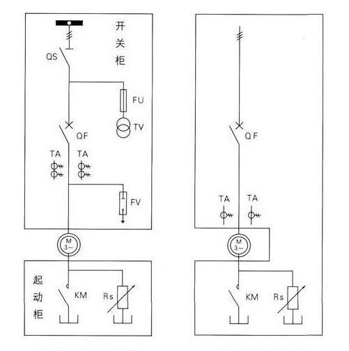 绕线式电机/2000KW以上鼠笼式电机 低压绕线式电机 源创电气告诉大家高压水阻柜结构 高压水阻柜主要由以下几个部分组成:水箱、极板(分动极板及静极板)、传动机构、限位机构(行程开关)及相关电器元件,如继电器(或PLC)、时间继电器、接触器、按钮、指示灯等状置构成,主要适用于400V、3KV、6KV、10KV各个电压等级,功率范围从500KW-50000KW绕线式交流异步电动机和低压鼠笼式交流异步电动机的平滑软起动,与频敏电阻、变频器、电抗器等其它起动方式相比,具有起动功率因数高(因是阻性负载)、造价低